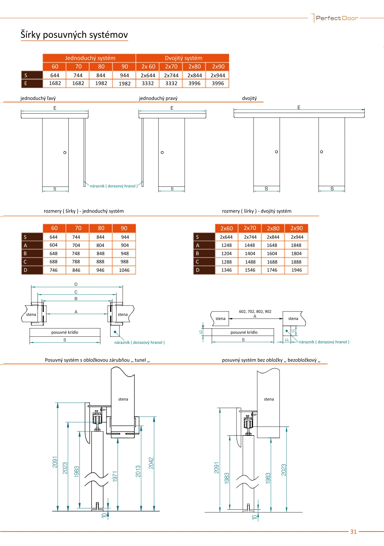 Perfectdoor katalog  1 2019 pages-to-jpg-0031