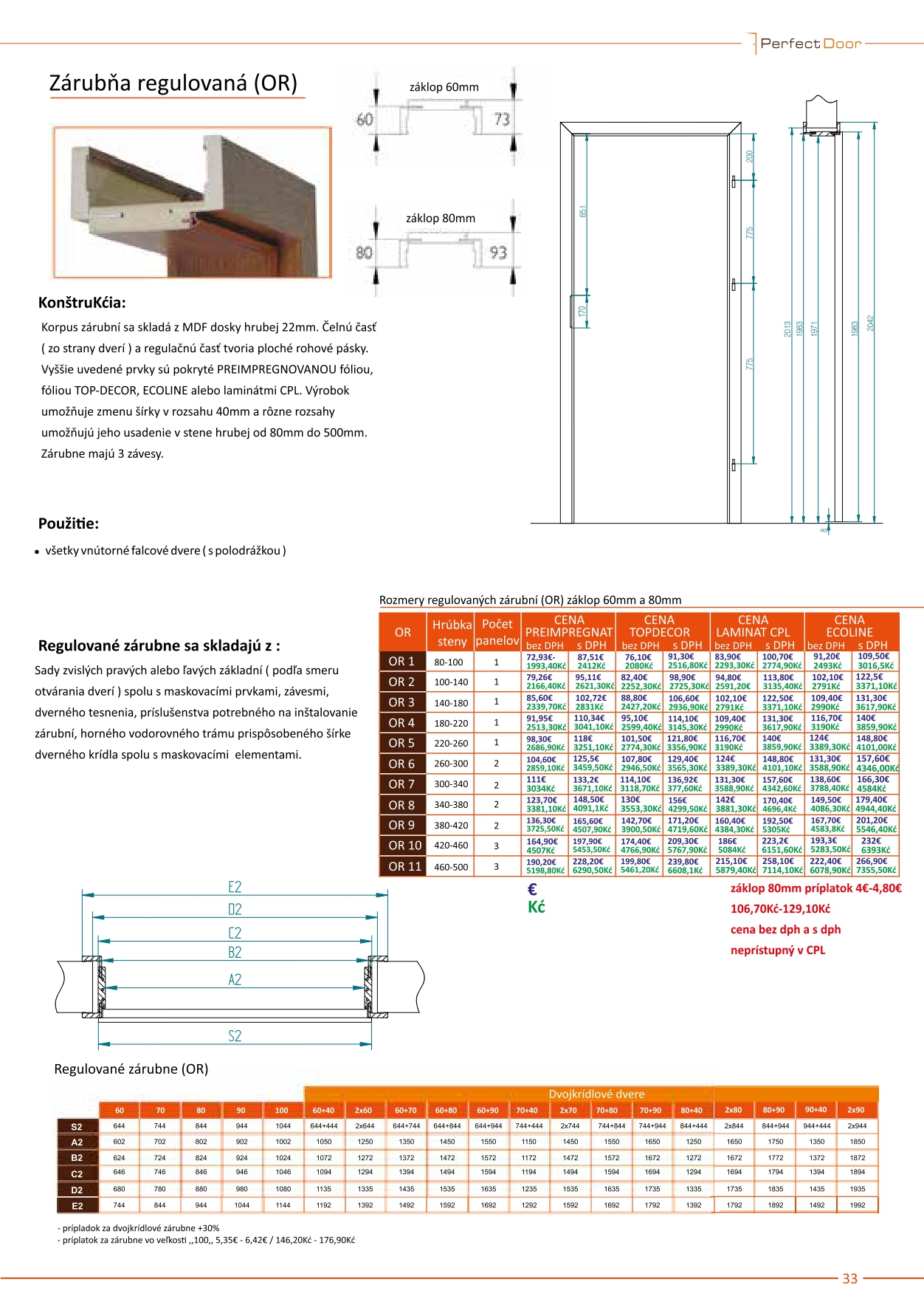 Perfectdoor katalog  1 2019 pages-to-jpg-0033