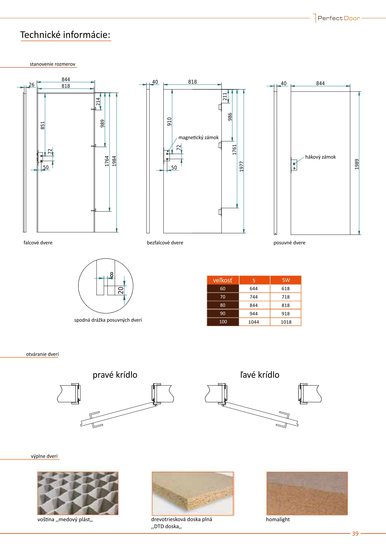 Perfectdoor katalog  1 2019 pages-to-jpg-0039